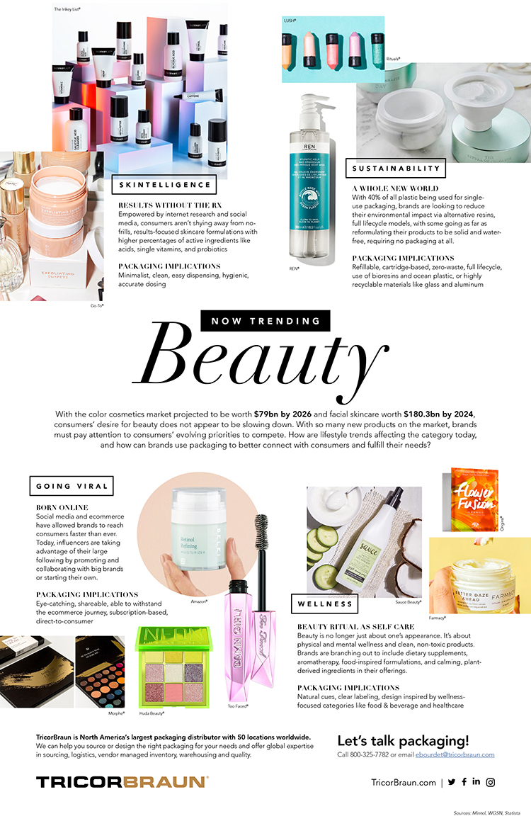 Now Trending: Beauty Infographic