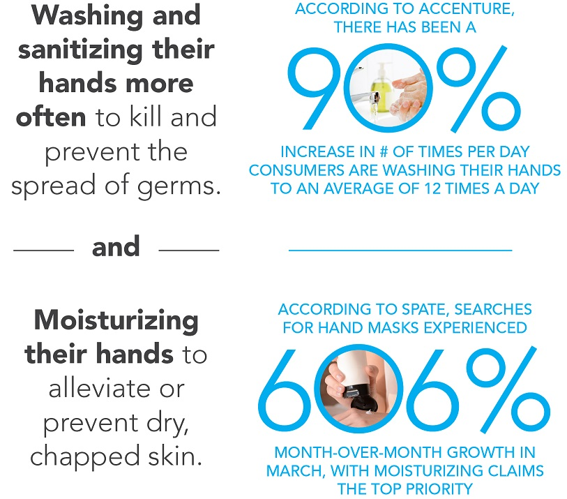 Washing and hand sanitizing infographic